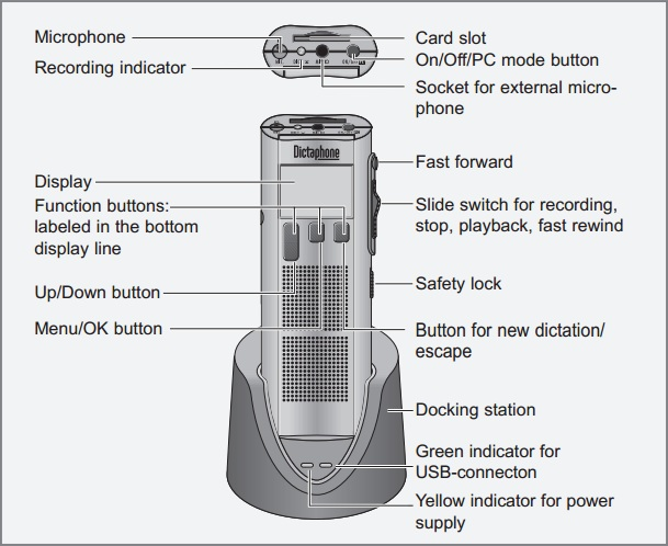 src=https://www.tvps.com//BVModules/SmartView/ZoomImageFramer.aspx?image=images/digital/dictaphone/5220/bare/dictaphone-nuance-m5220-walkabout-digital-hand-held-portable-dictator-dictation-dictate-voice-recorder.jpg&stage=1