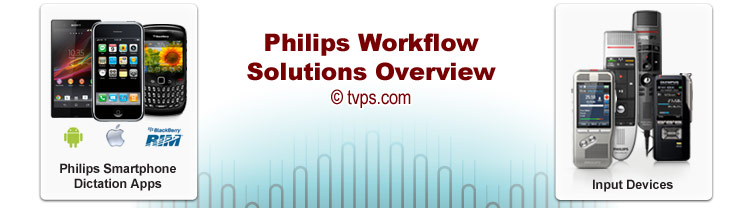 Philips Workflow Solutions Overview